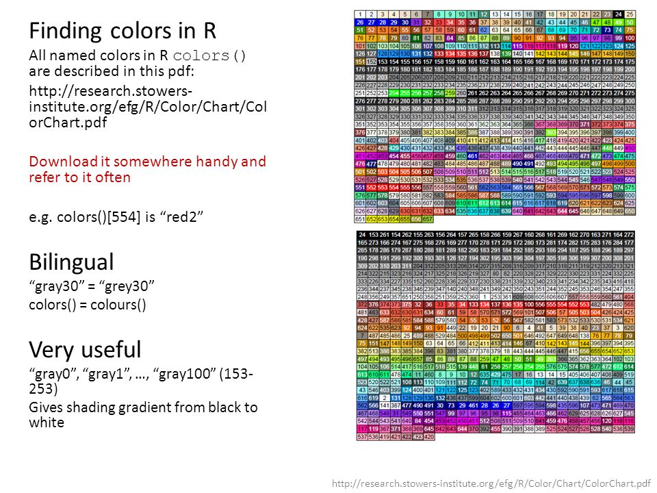 Lecture 6 Using Color And Shading Ppt Video Online Download