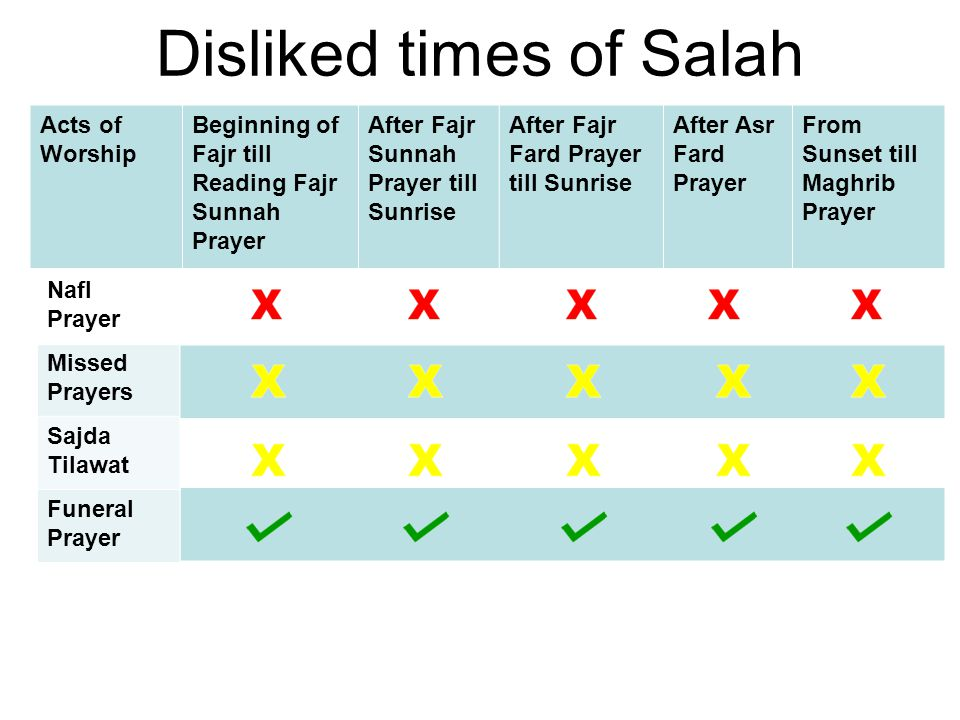 Fard prayer