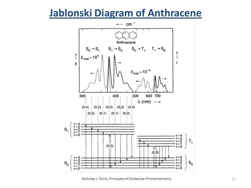 Introduction to molecular photophysics ppt download jablonski diagram of anthracene ccuart Gallery