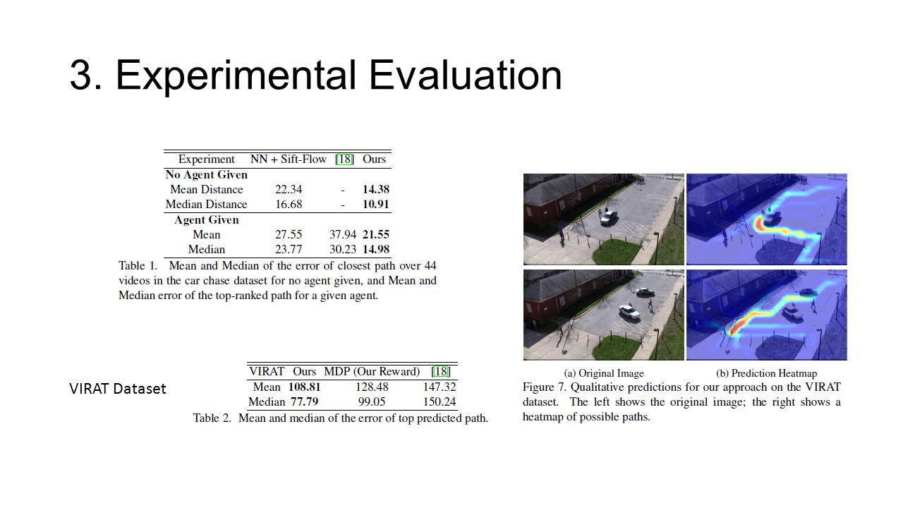 3. Experimental Evaluation