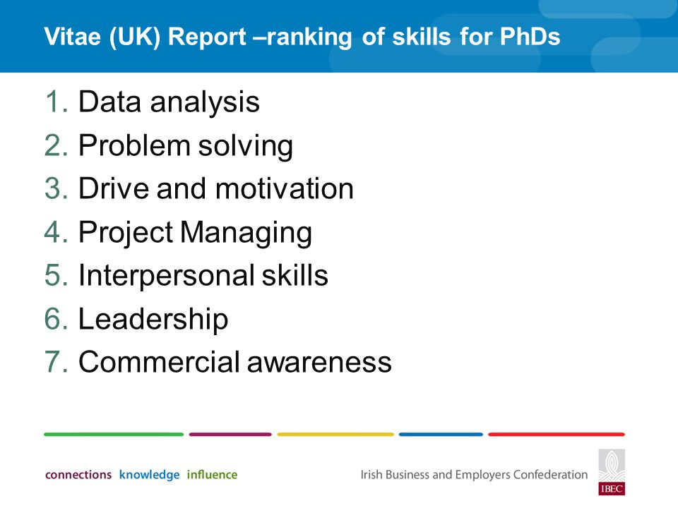 Vitae (UK) Report –ranking of skills for PhDs