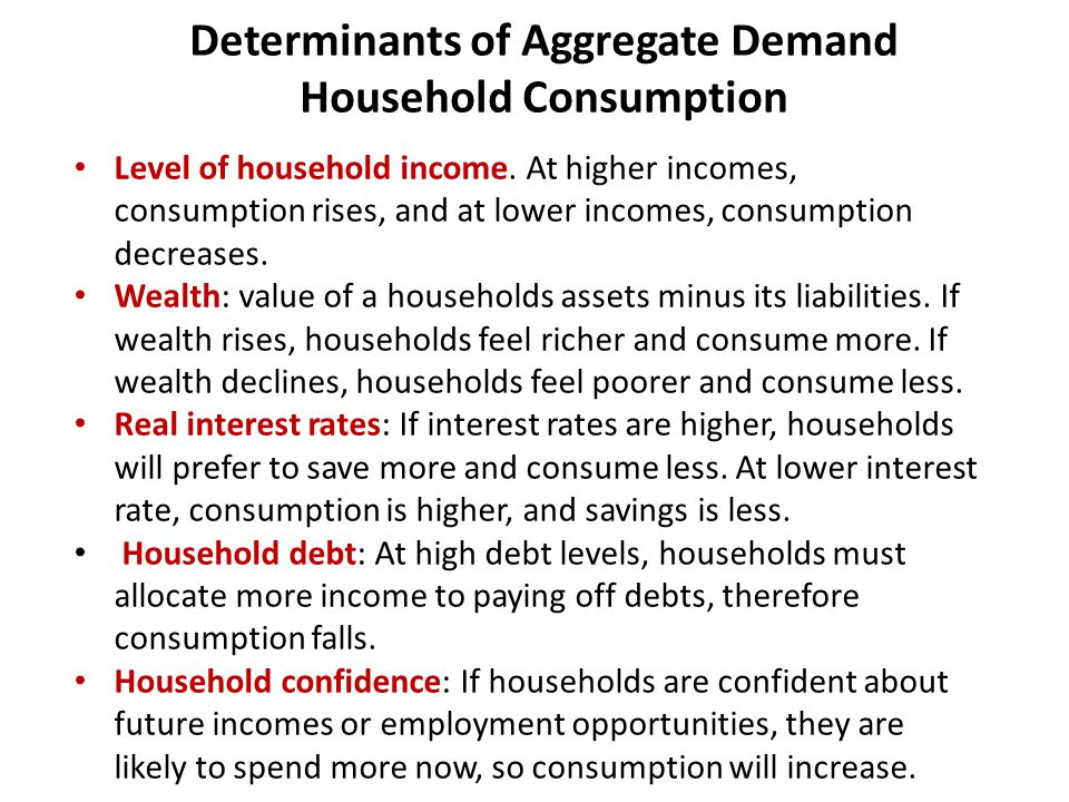 Determinants of Aggregate Demand Household Consumption