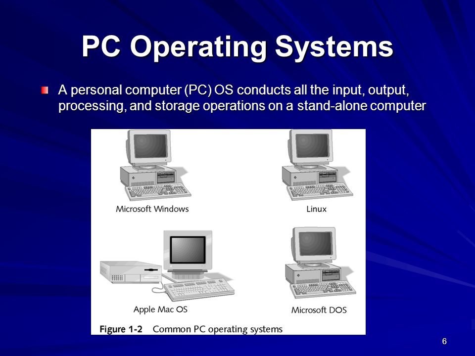 PC Operating Systems A personal computer (PC) OS conducts all the input, output, processing, and storage operations on a stand-alone computer.