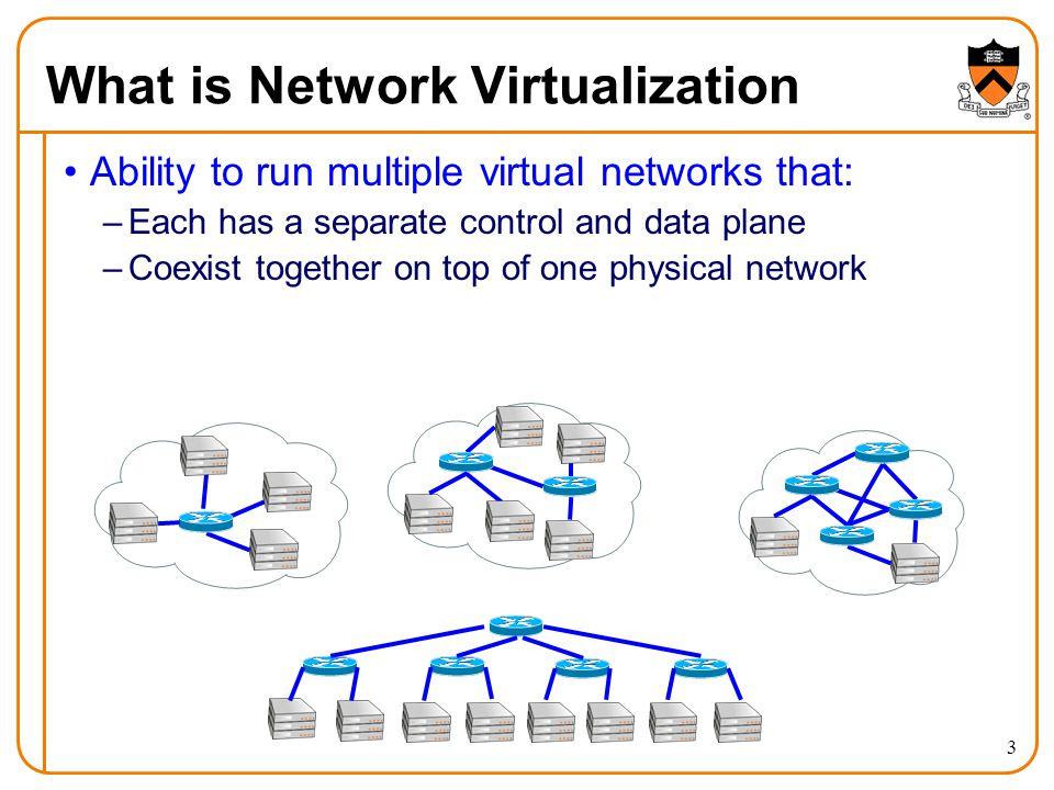FlowN: Software-Defined Network Virtualization - ppt video online