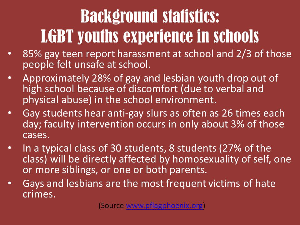 Background statistics: LGBT youths experience in schools
