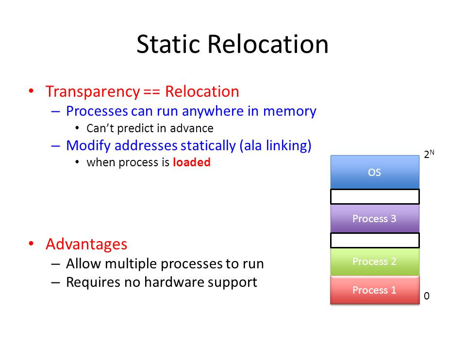 Static Relocation Transparency == Relocation Advantages