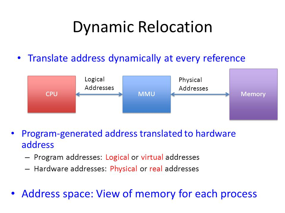 Dynamic Relocation Address space: View of memory for each process