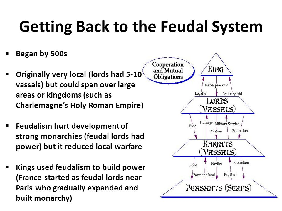 getting back to the feudal system