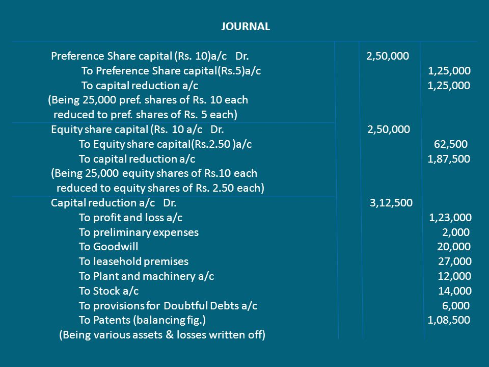 JOURNAL Preference Share capital (Rs. 10)a/c Dr. 2,50,000.