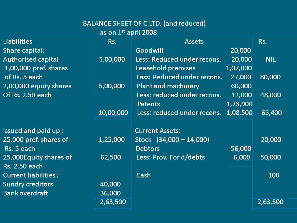 BALANCE SHEET OF C LTD. (and reduced)