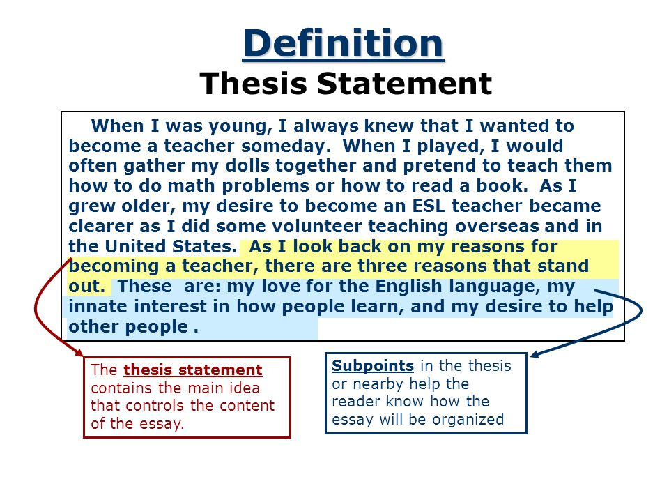A Road Map For Your Essay  Ppt Video Online Download  Definition Thesis Statement