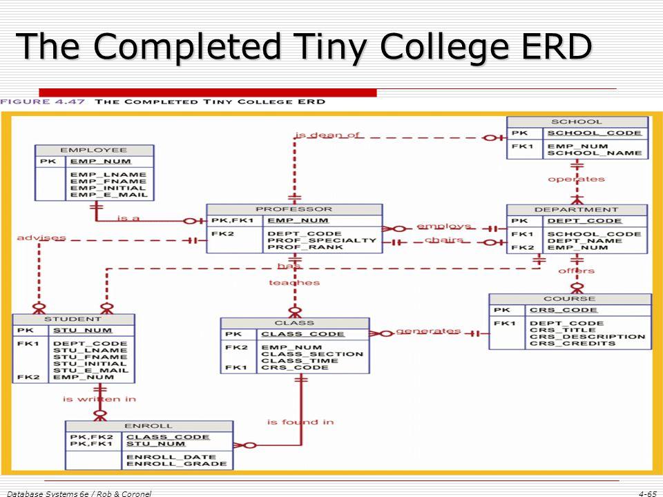 Database Er Diagram College Circuit Connection Diagram