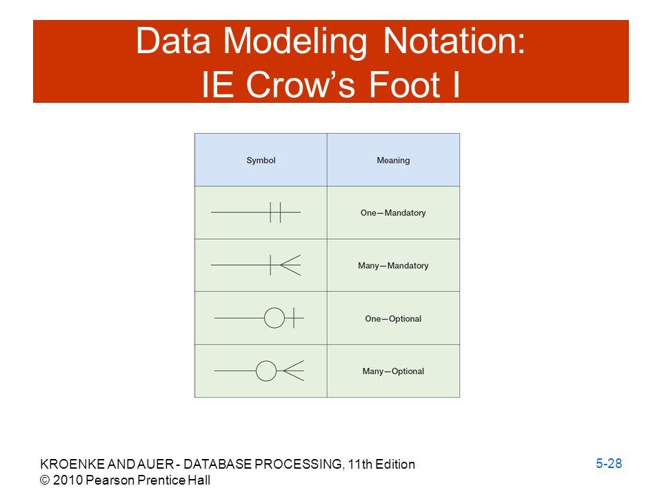 Entity Relationship Model Ppt Video Online Download