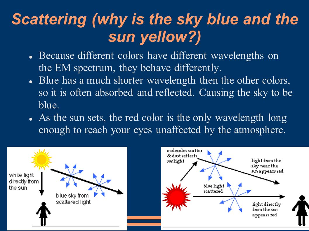Scattering (why is the sky blue and the sun yellow )‏