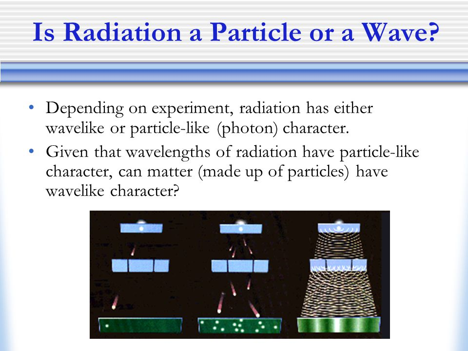 Is Radiation a Particle or a Wave