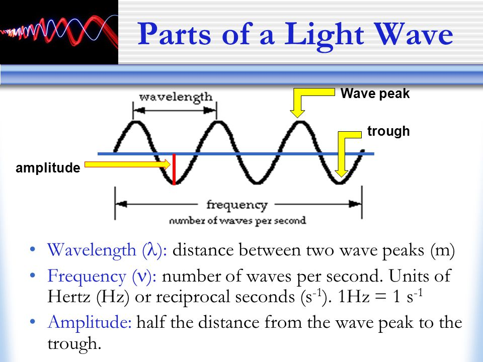 Parts of a Light Wave Wave peak. trough. amplitude. Wavelength (): distance between two wave peaks (m)