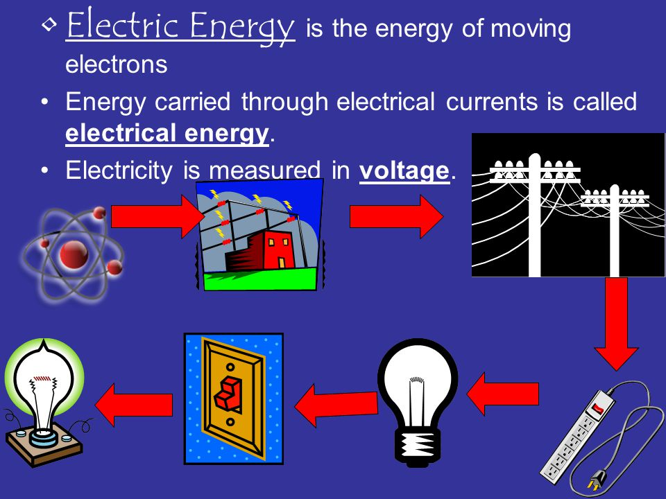 Electric Energy is the energy of moving electrons