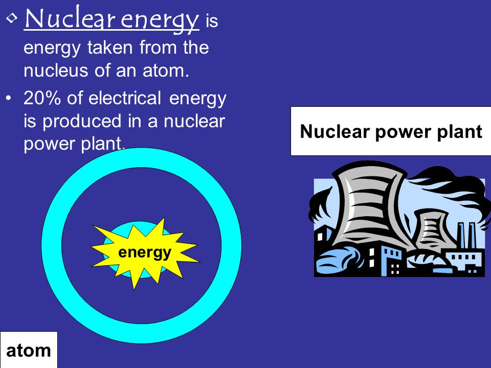 Nuclear energy is energy taken from the nucleus of an atom.