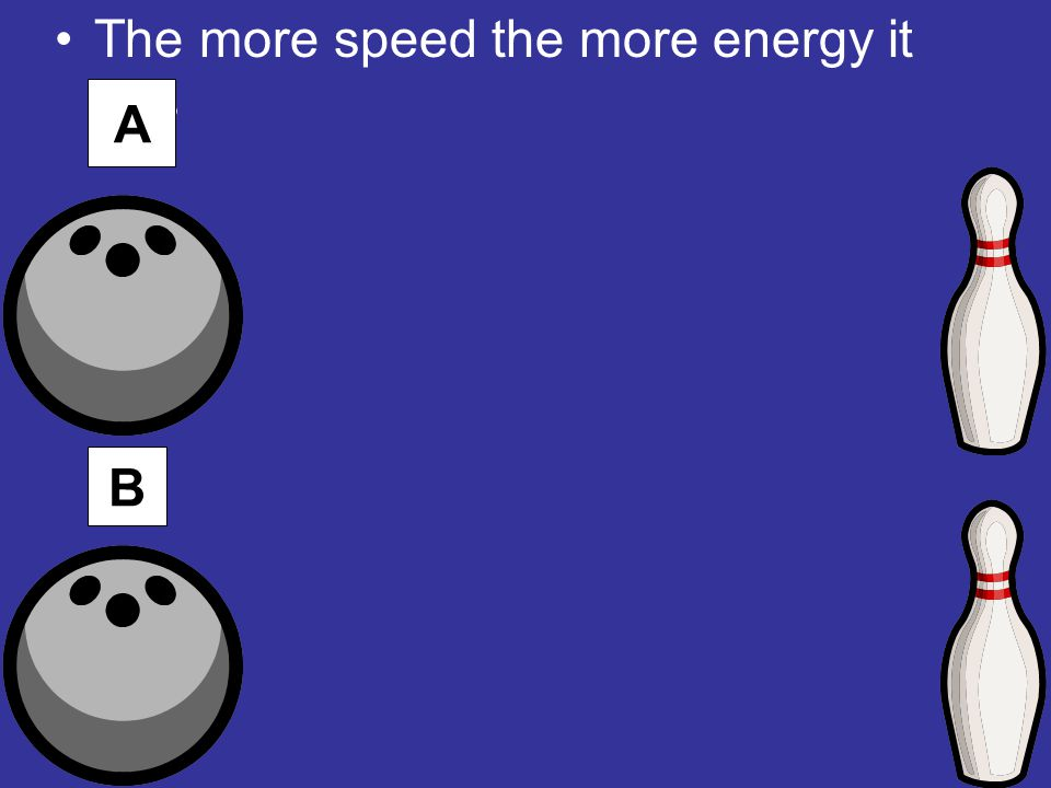 The more speed the more energy it has