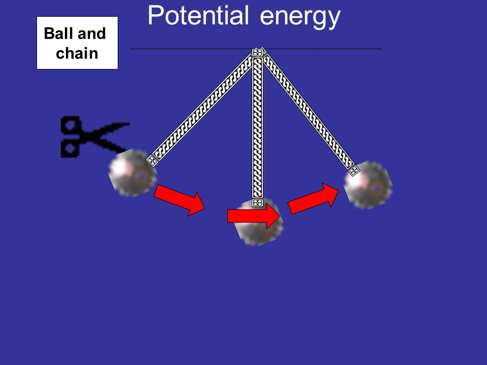 Potential energy Ball and chain