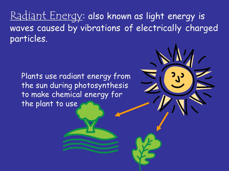 Radiant Energy: also known as light energy is waves caused by vibrations of electrically charged particles.