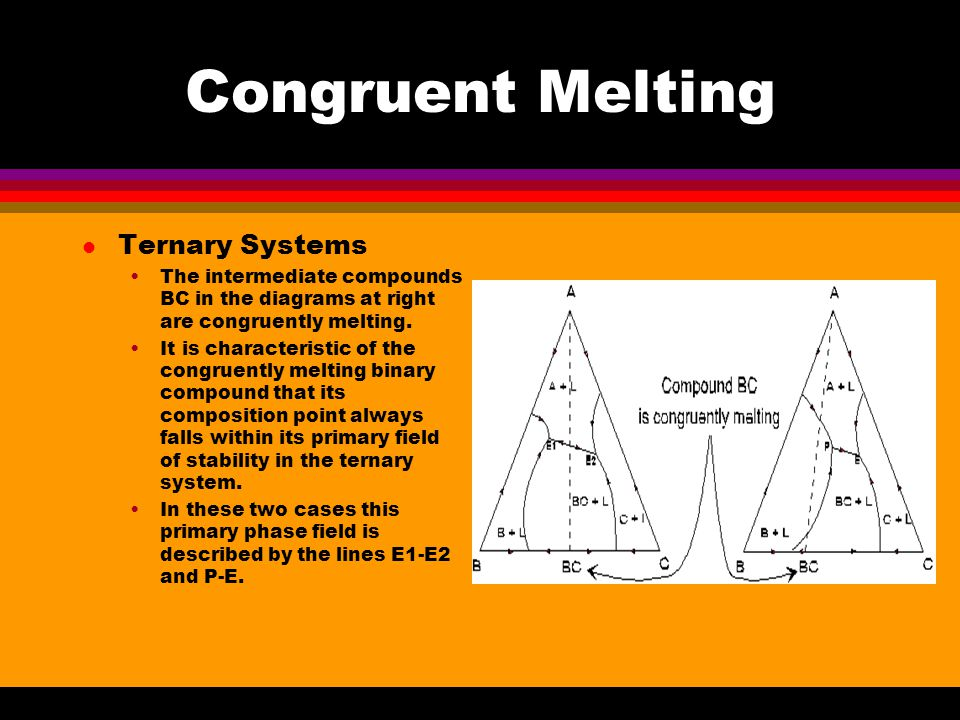 Congruent And Incongruent Melting Ppt Video Online Download