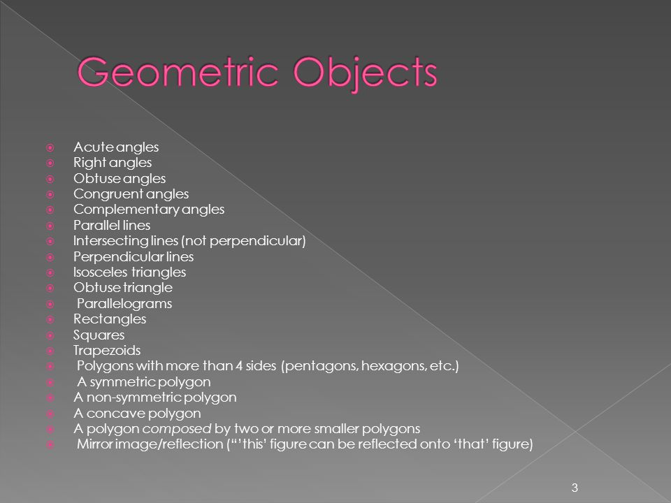 Reflection: The Geometry in Real Life PowerPoint relates