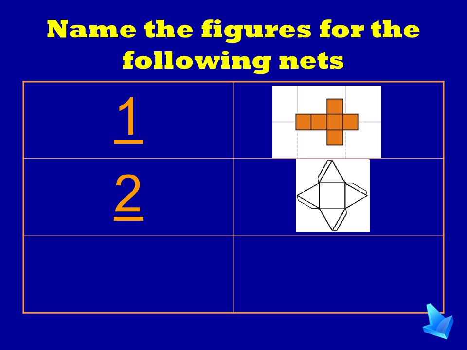 Name the figures for the following nets