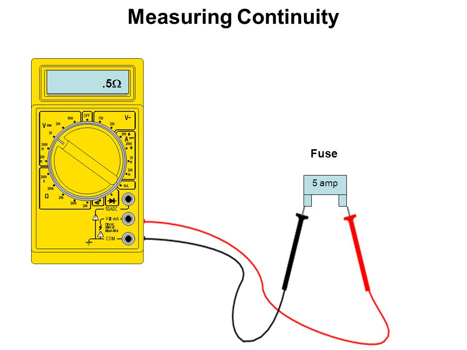 Using a Multimeter. - ppt video online download