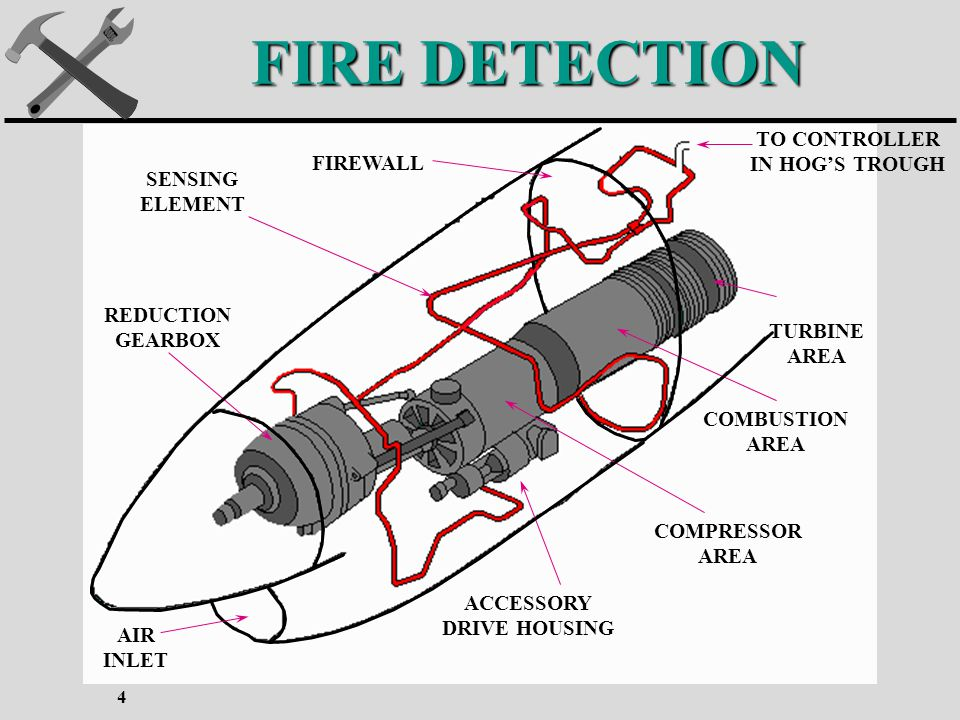 C130 Fire Systems Part 2 This Lesson Covers The Fire