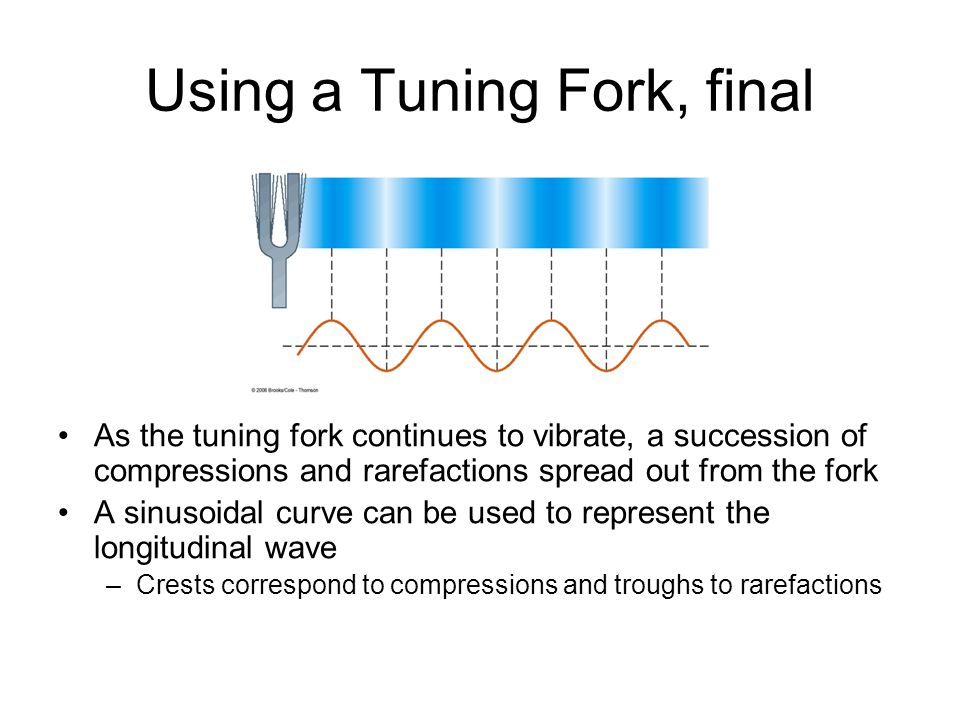 Using a Tuning Fork, final