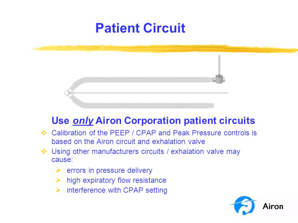 Patient Circuit Use only Airon Corporation patient circuits