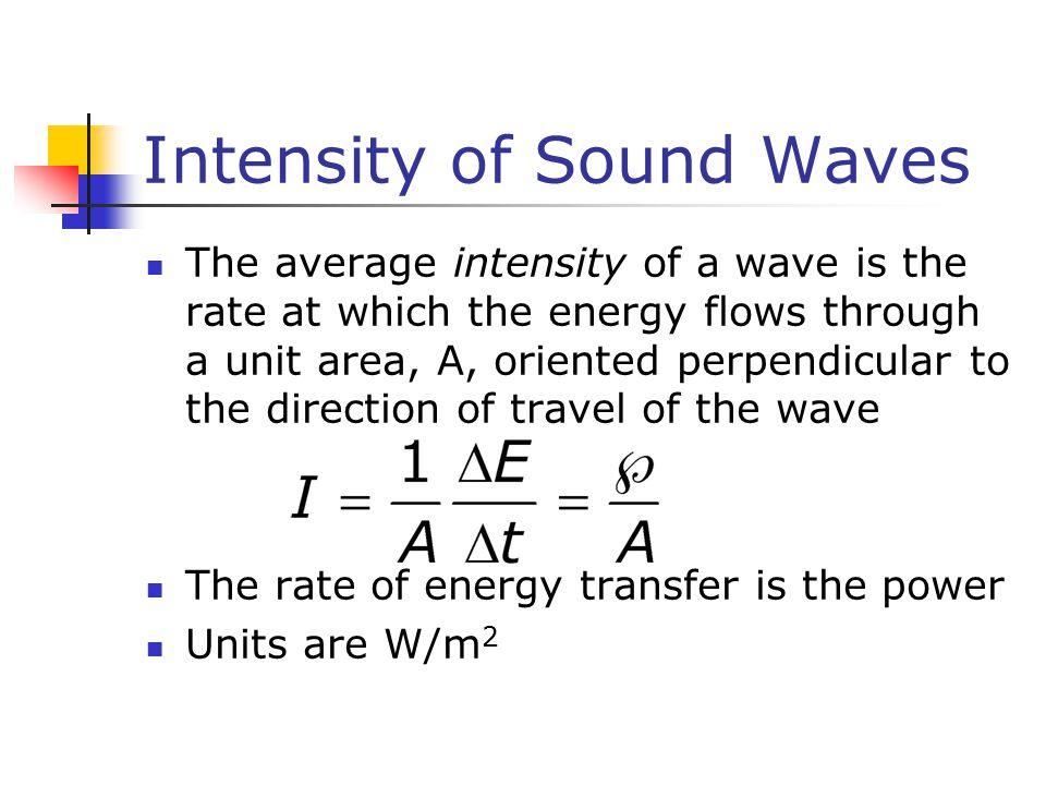 Intensity of Sound Waves