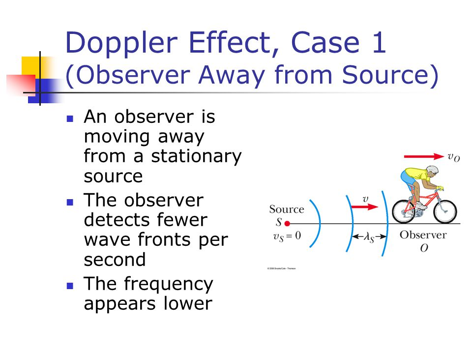 Doppler Effect, Case 1 (Observer Away from Source)