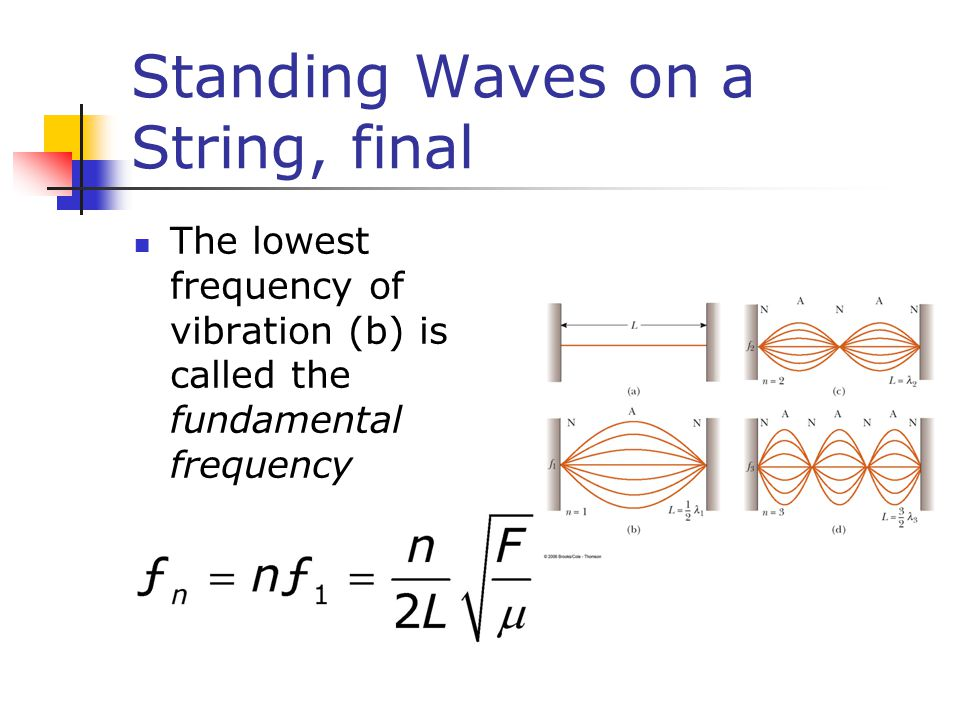 Standing Waves on a String, final