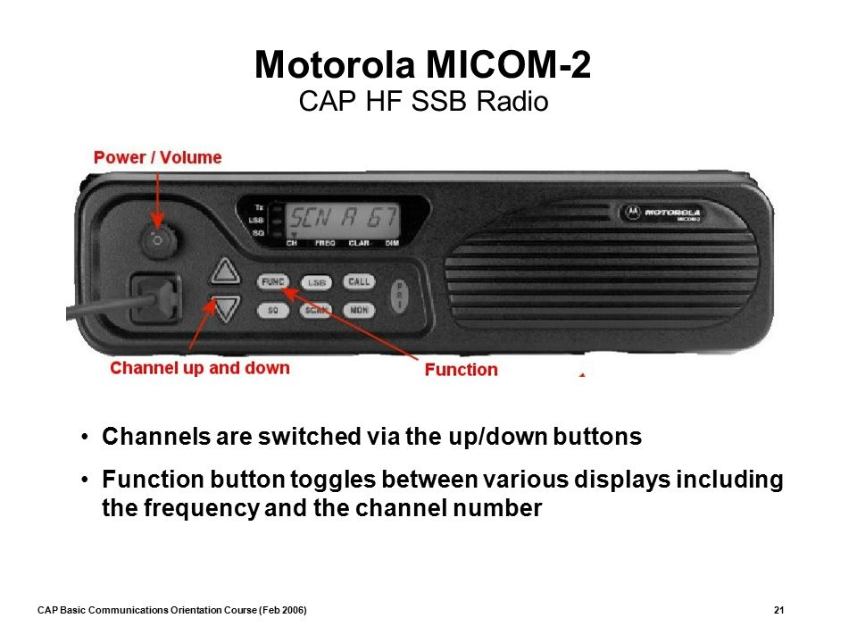 CAP Communications Orientation Class Ppt Video Online Download