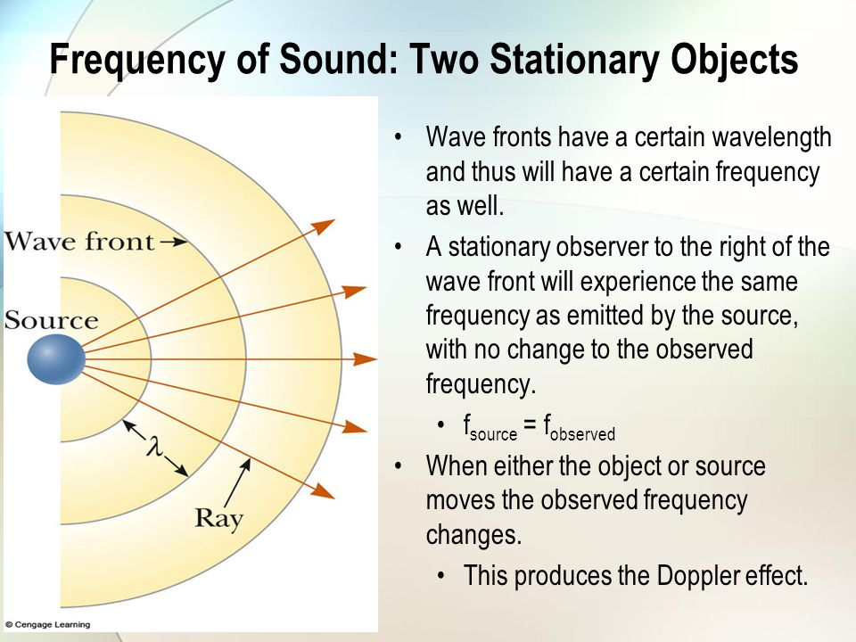 Frequency of Sound: Two Stationary Objects
