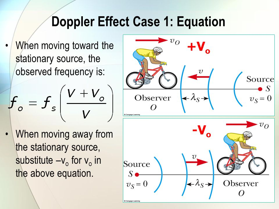 Doppler Effect Case 1: Equation
