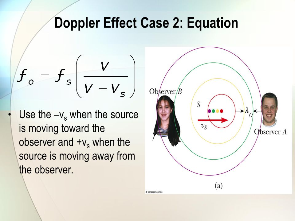 Doppler Effect Case 2: Equation