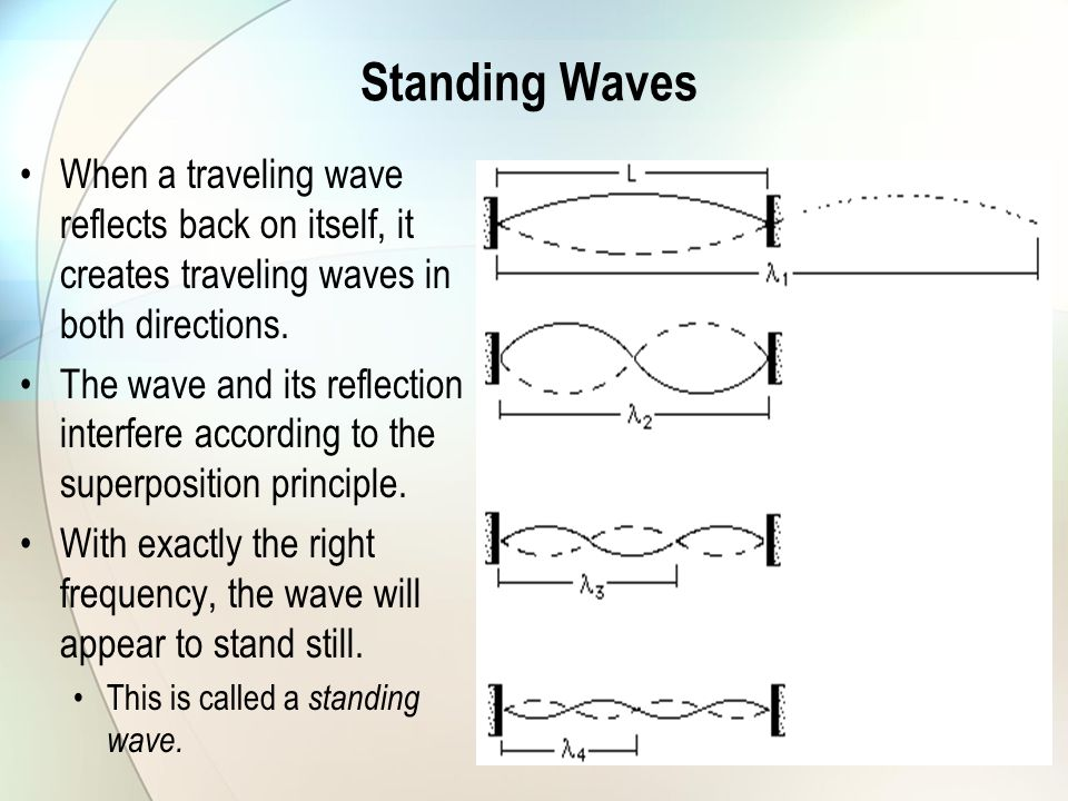 Standing Waves When a traveling wave reflects back on itself, it creates traveling waves in both directions.