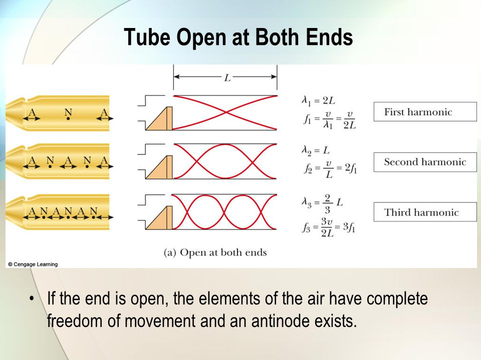 Tube Open at Both Ends If the end is open, the elements of the air have complete freedom of movement and an antinode exists.