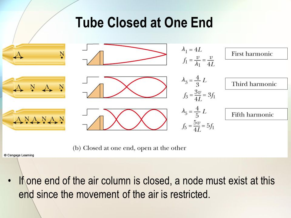 Tube Closed at One End If one end of the air column is closed, a node must exist at this end since the movement of the air is restricted.
