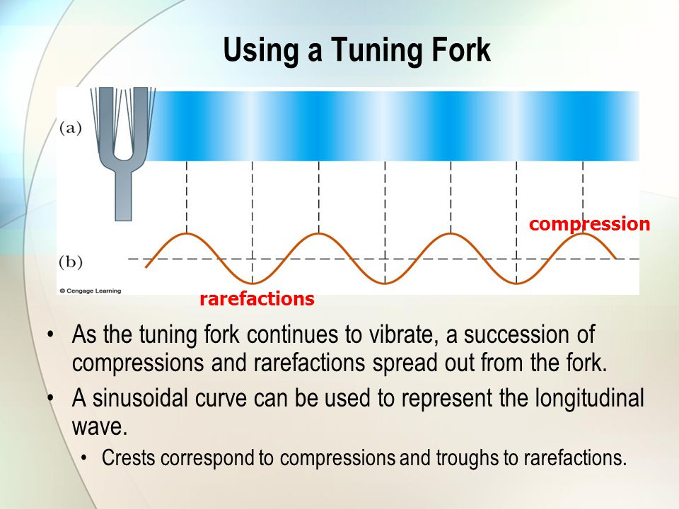 Using a Tuning Fork compression. rarefactions.