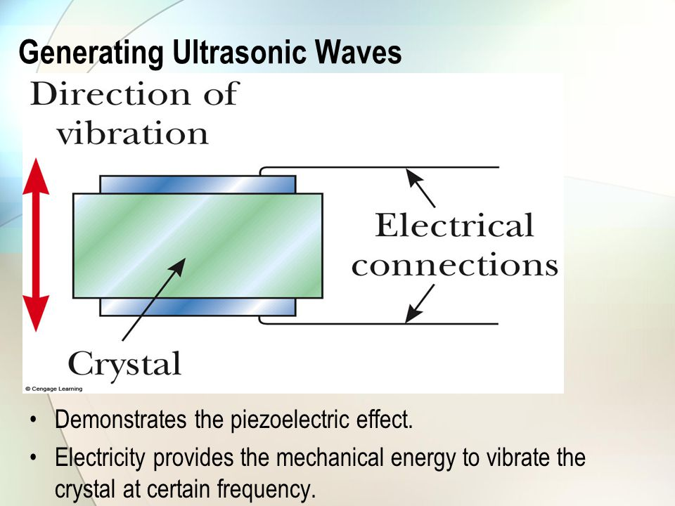 Generating Ultrasonic Waves