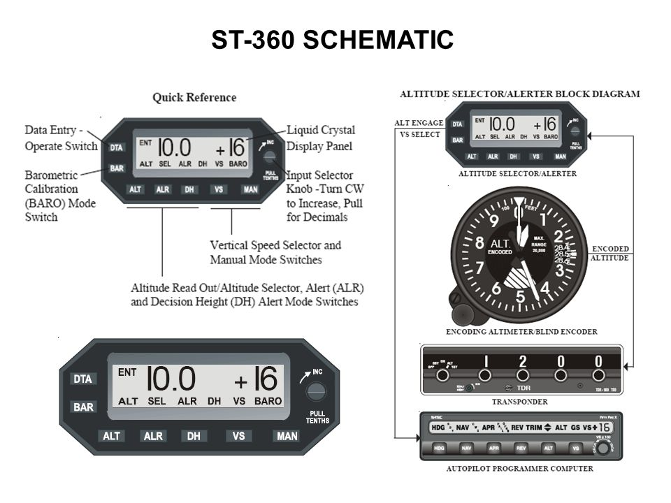 S-TEC System 55 Autopilot Training Presented By: Brad