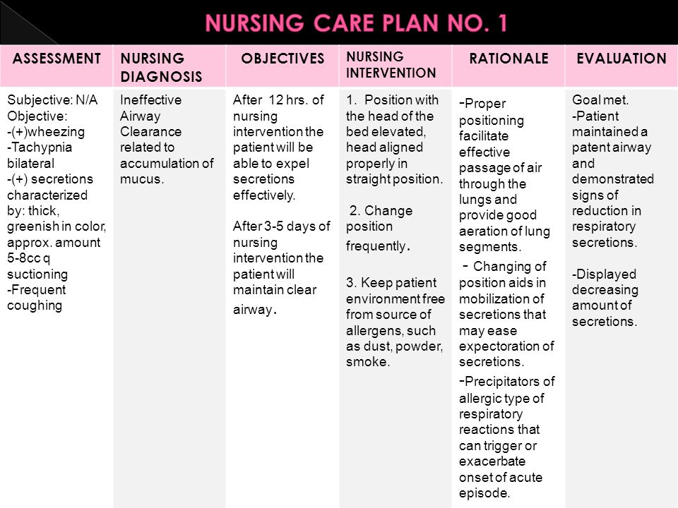 Nursing Care Plan For Ineffective Breathing Pattern