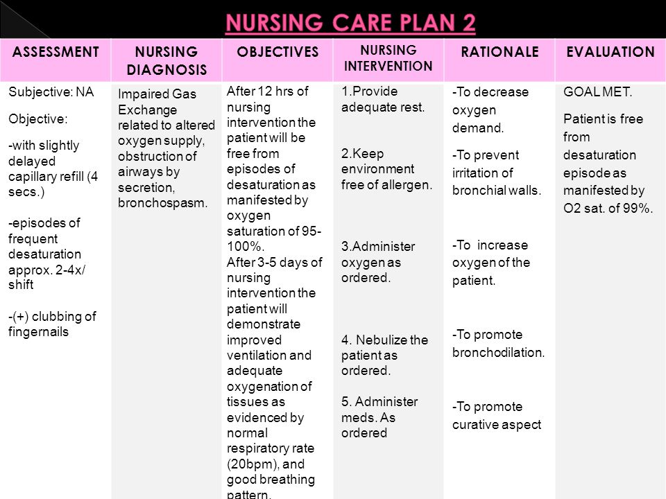 A Case Study Of A Patient With Bronchial Asthma Ppt Video Online Amazing Nursing Care Plan For Ineffective Breathing Pattern