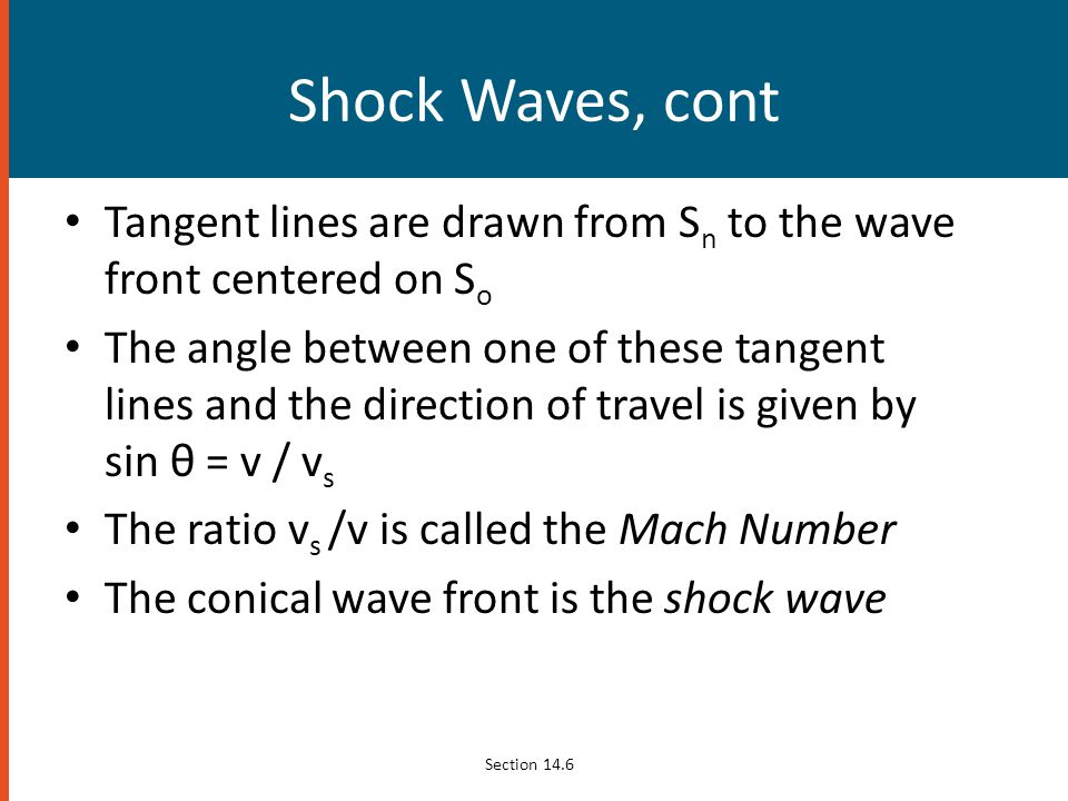 Shock Waves, cont Tangent lines are drawn from Sn to the wave front centered on So.