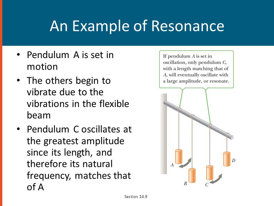 An Example of Resonance