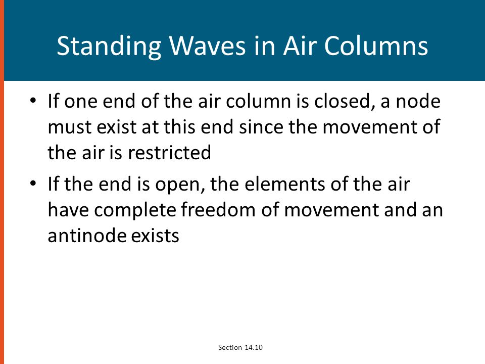 Standing Waves in Air Columns